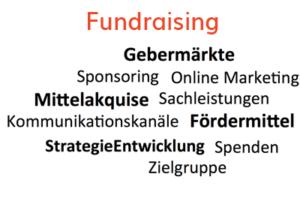 Grundlagen Fundraising