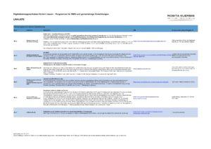 Digitalisierungsprogramme_November 2020